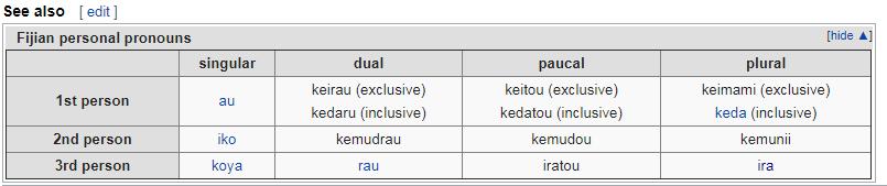 wiktionary fijian personal pronouns